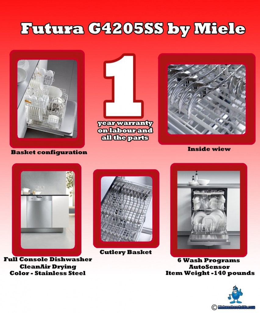 Futura G4205SS by Miele - Infographic