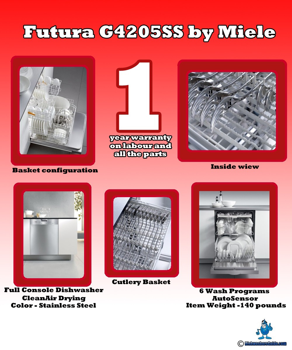 What Makes Miele Futura G4205ss Dishwasher Special