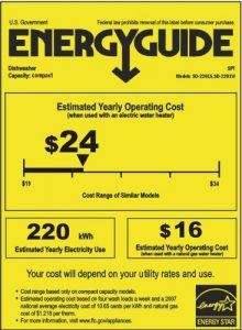 SPT-Countertop-Dishwasher-energy-guide