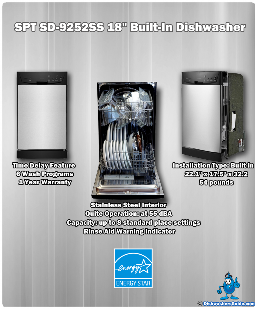 SPT SD-9252SS 18 inches Built-In Dishwasher - Infographic